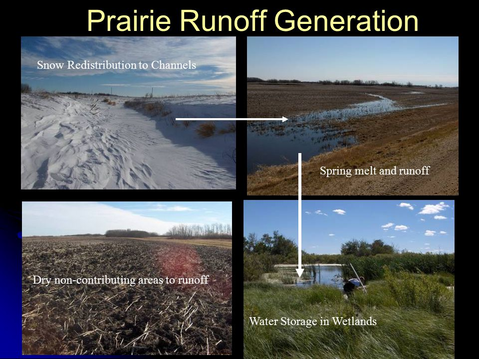 Prairie Runoff Generation
