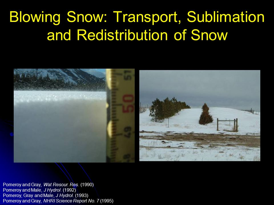 Blowing Snow: Transport, Sublimation and Redistribution of Snow