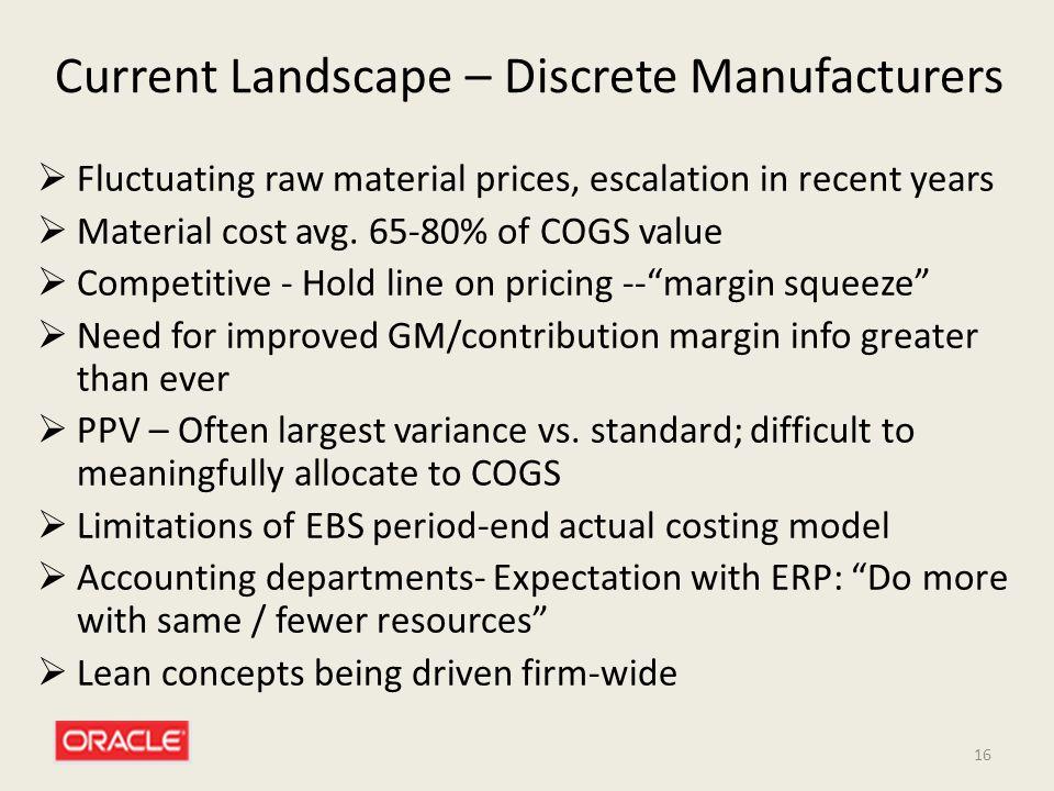 Current Landscape – Discrete Manufacturers
