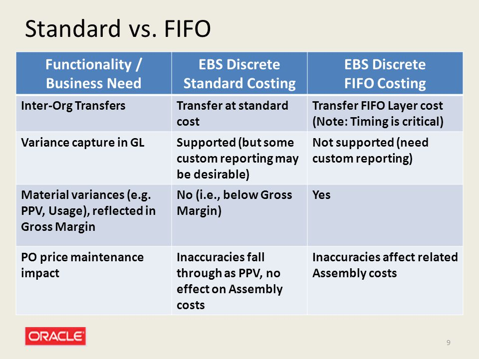 Functionality / Business Need EBS Discrete Standard Costing