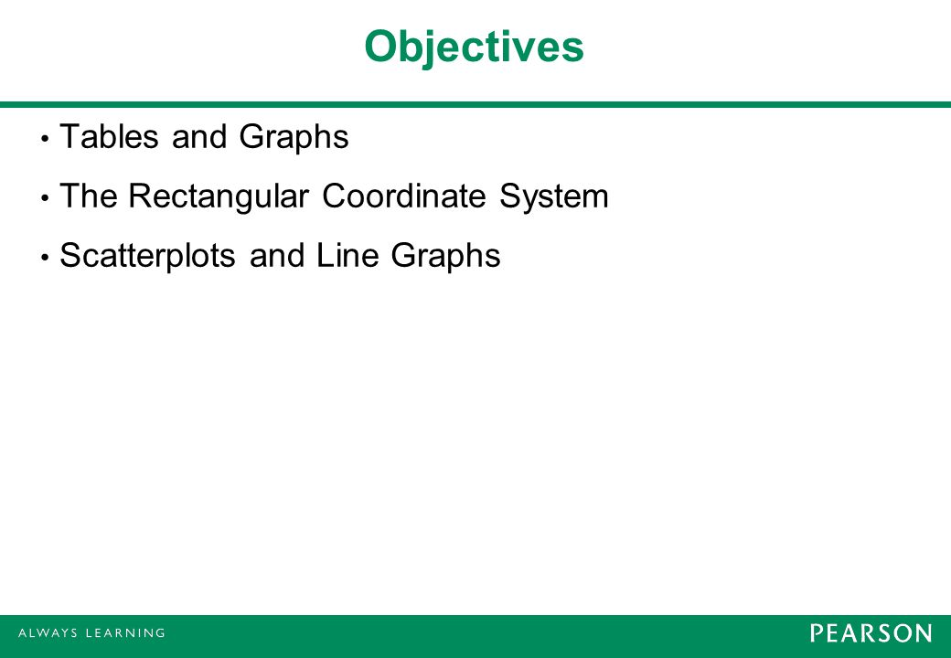 Objectives Tables and Graphs The Rectangular Coordinate System