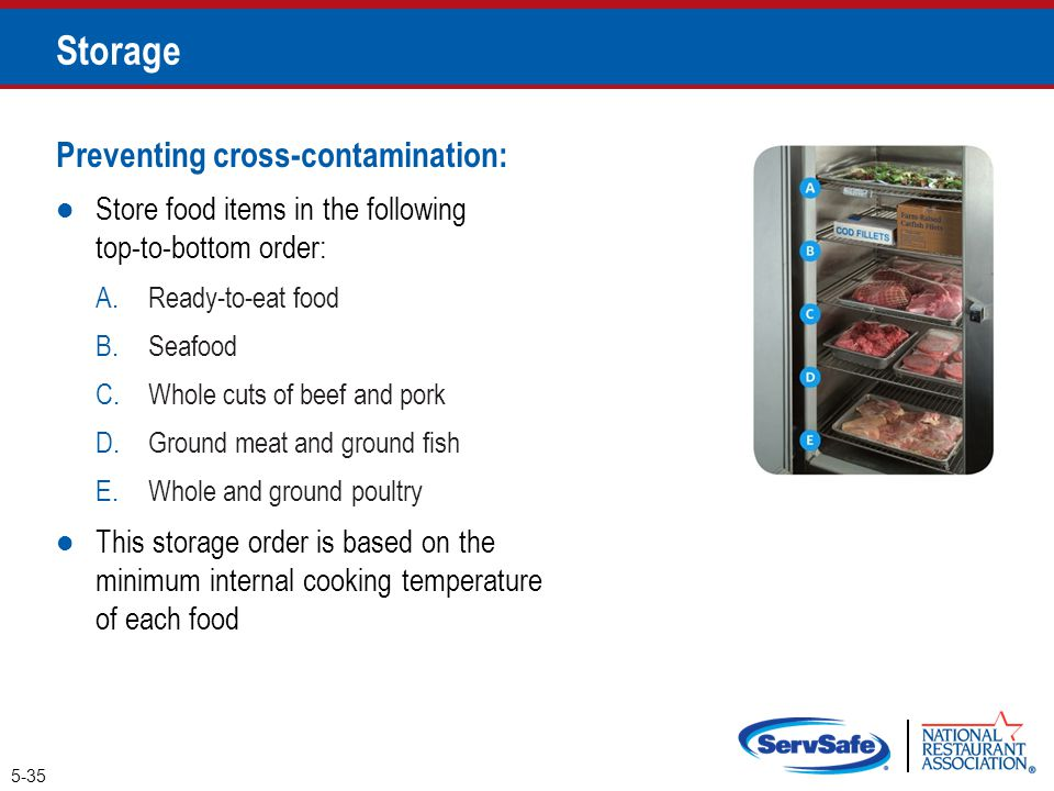 Storage Preventing cross-contamination: