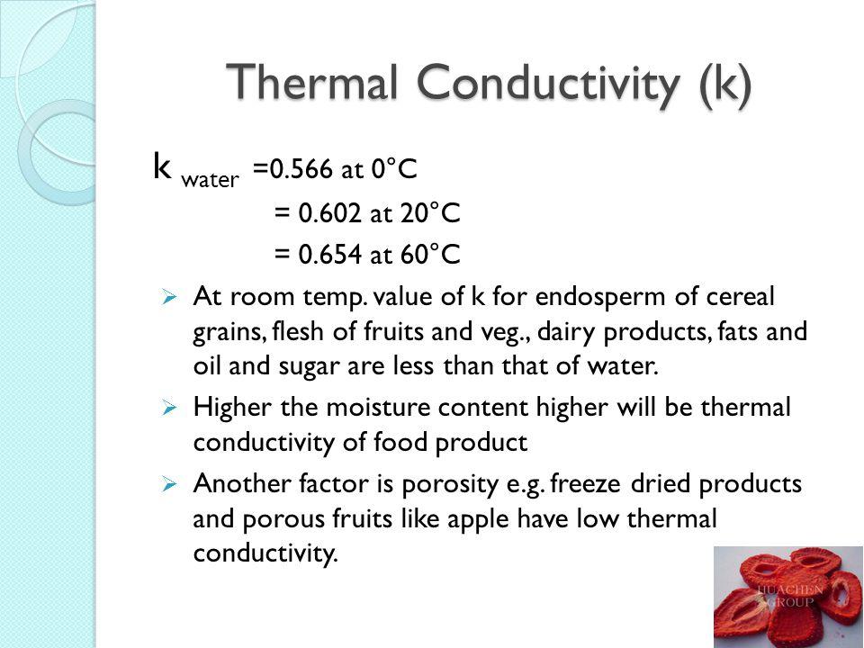 Thermal Conductivity (k)