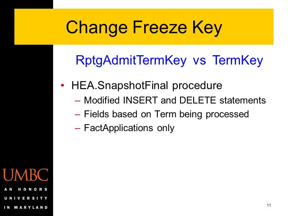 RptgAdmitTermKey vs TermKey