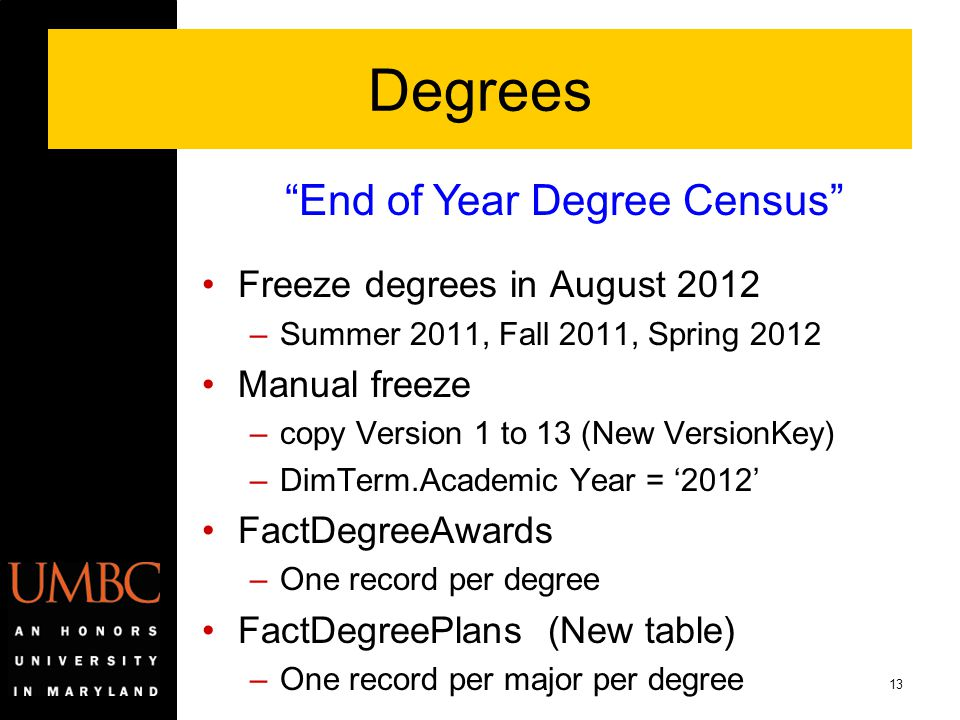 End of Year Degree Census