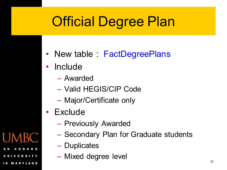 Official Degree Plan New table : FactDegreePlans Include Exclude