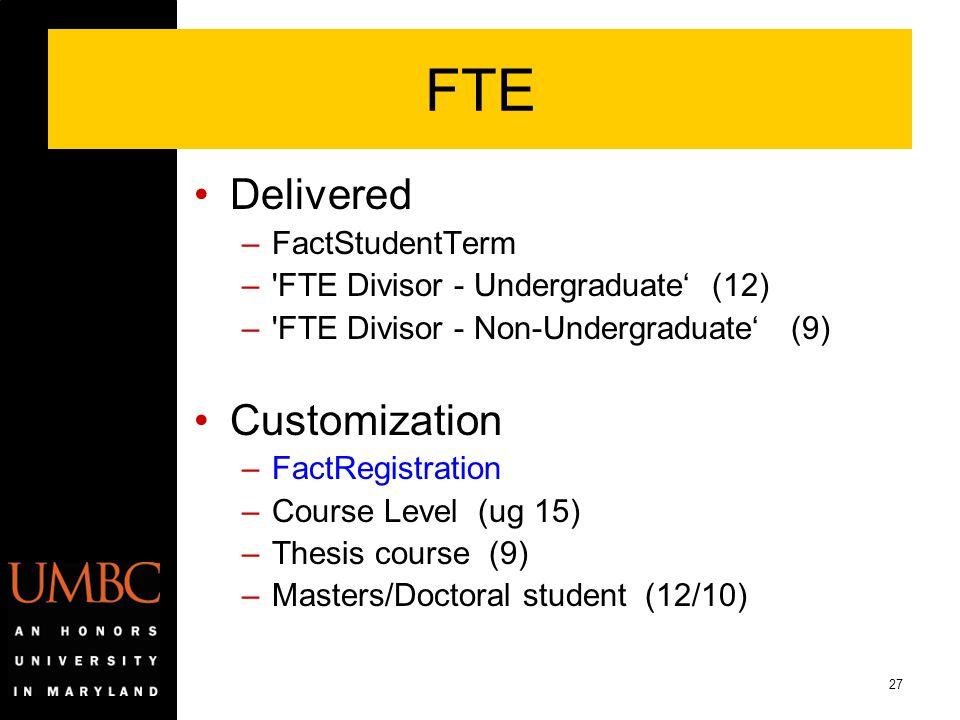 FTE Delivered Customization FactStudentTerm