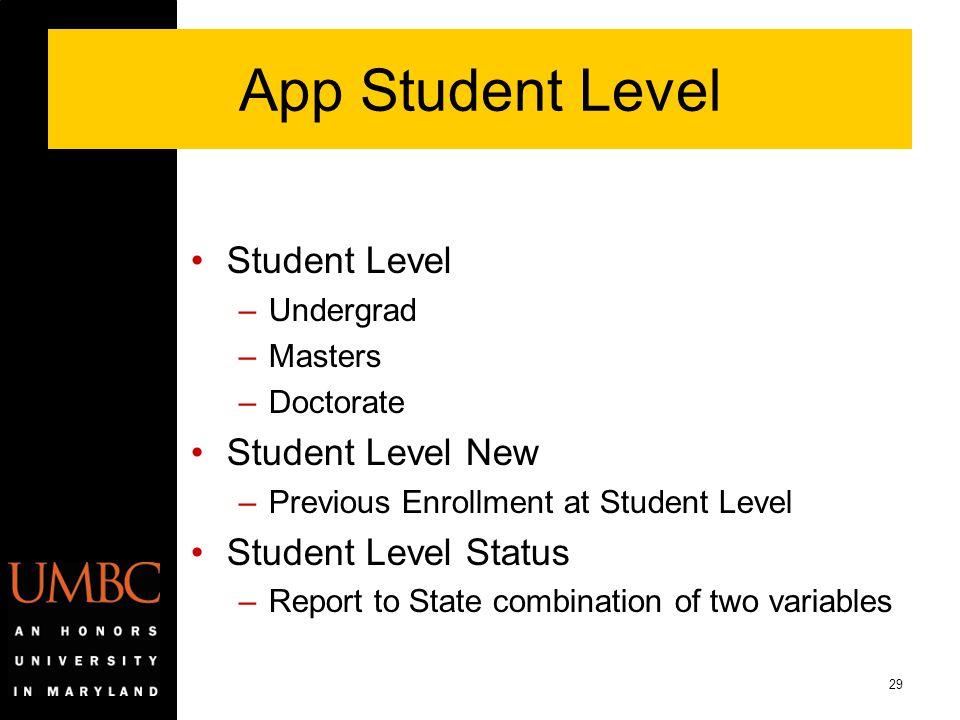 App Student Level Student Level Student Level New Student Level Status