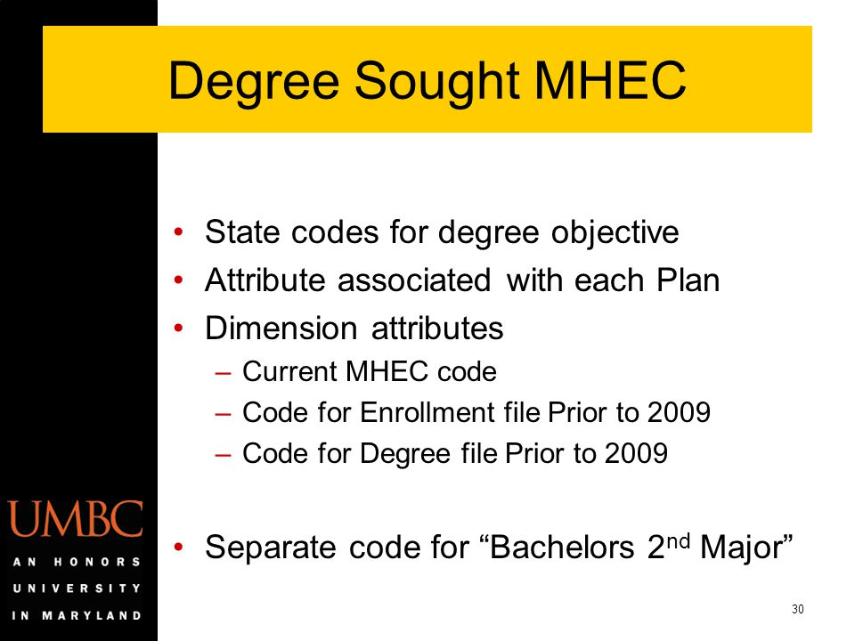 Degree Sought MHEC State codes for degree objective