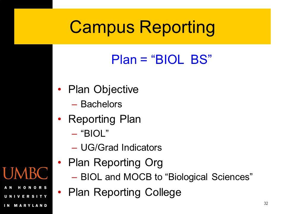 Campus Reporting Plan = BIOL BS Plan Objective Reporting Plan