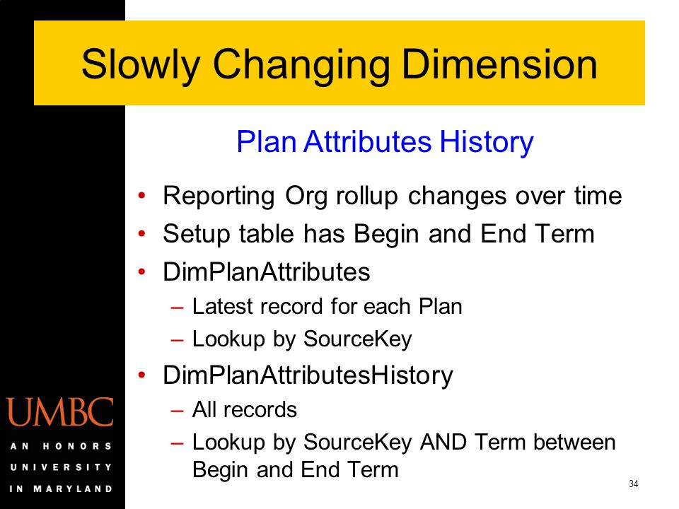 Slowly Changing Dimension