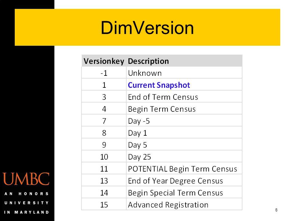 DimVersion