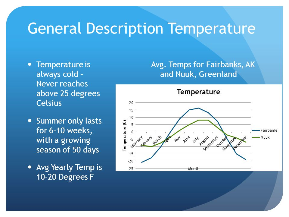General Description Temperature