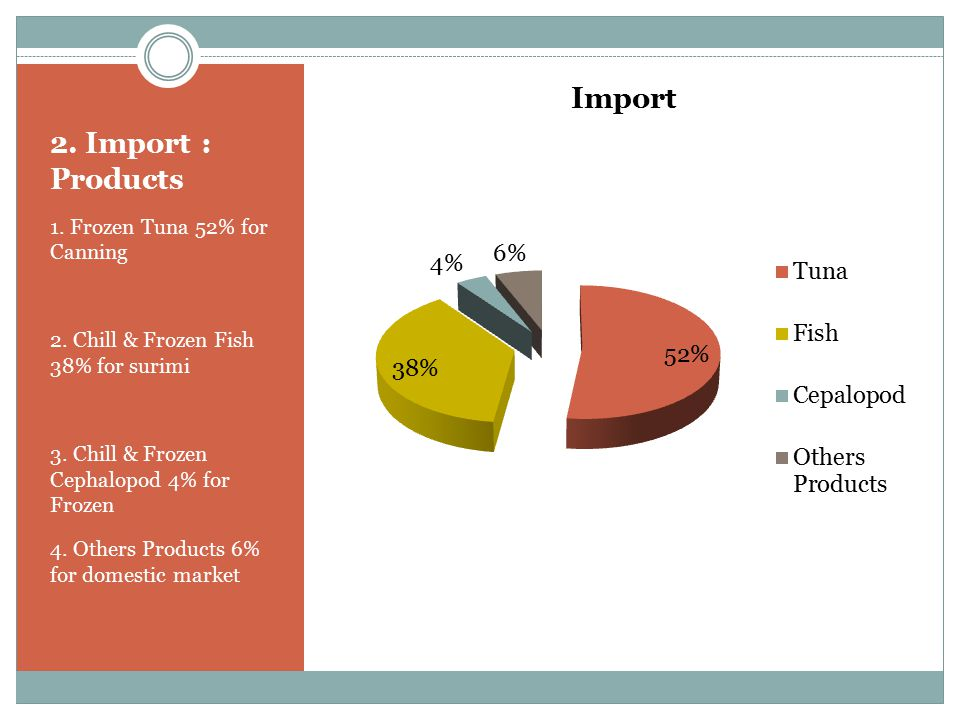 2. Import : Products 1. Frozen Tuna 52% for Canning