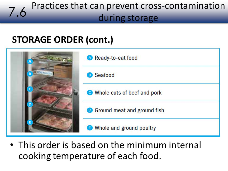 Practices that can prevent cross-contamination during storage