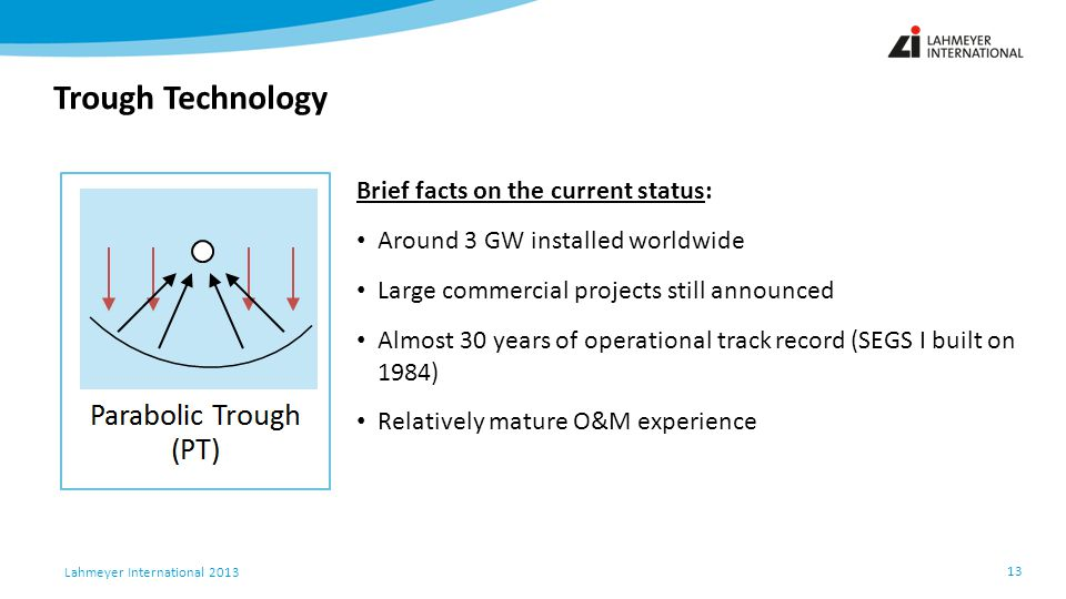 Trough Technology Brief facts on the current status: