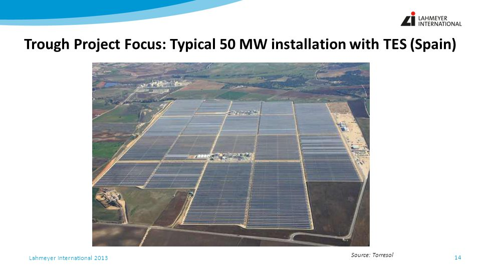 Trough Project Focus: Typical 50 MW installation with TES (Spain)