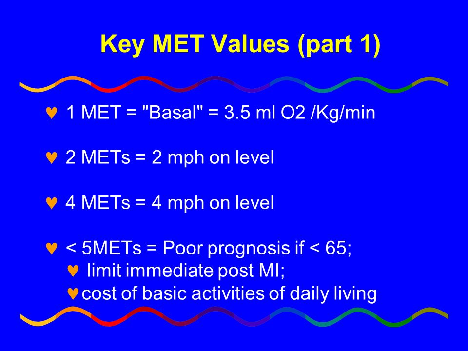 Key MET Values (part 1) 1 MET = Basal = 3.5 ml O2 /Kg/min