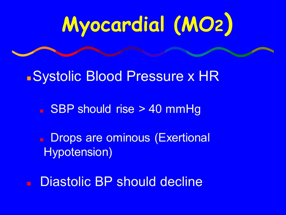 Myocardial (MO2) Systolic Blood Pressure x HR