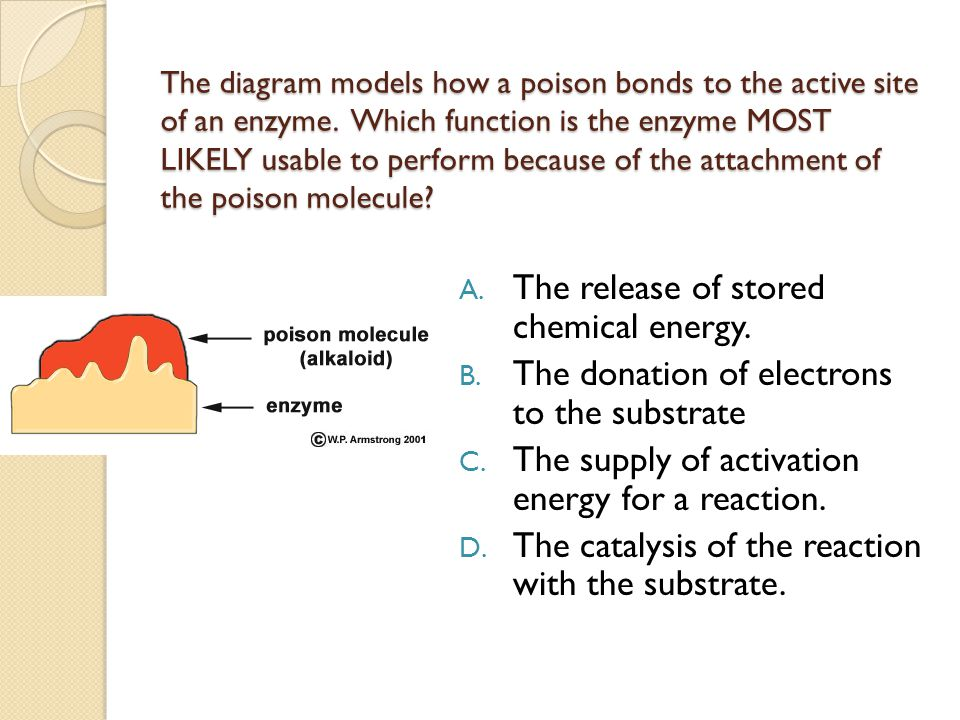 The release of stored chemical energy.