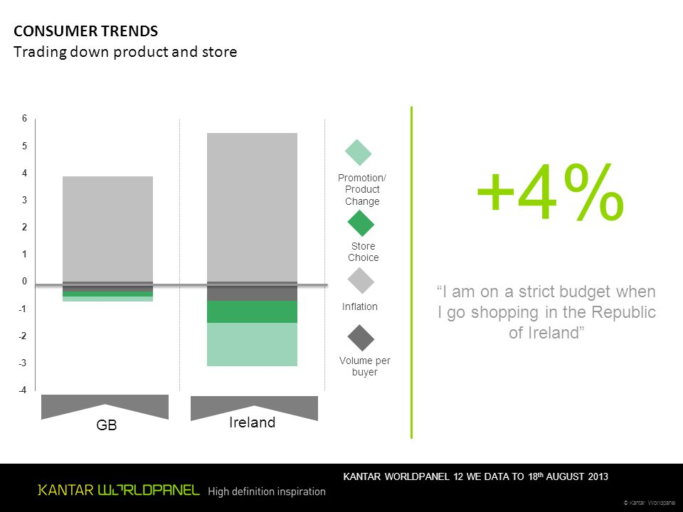 CONSUMER TRENDS Trading down product and store