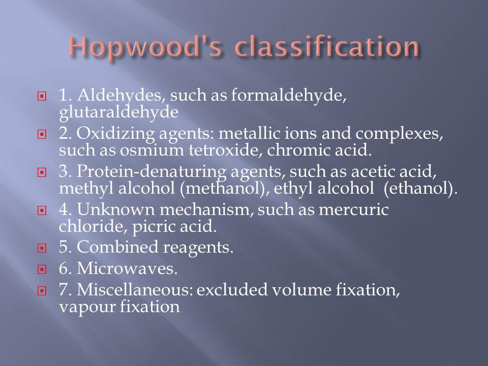 Hopwood s classification