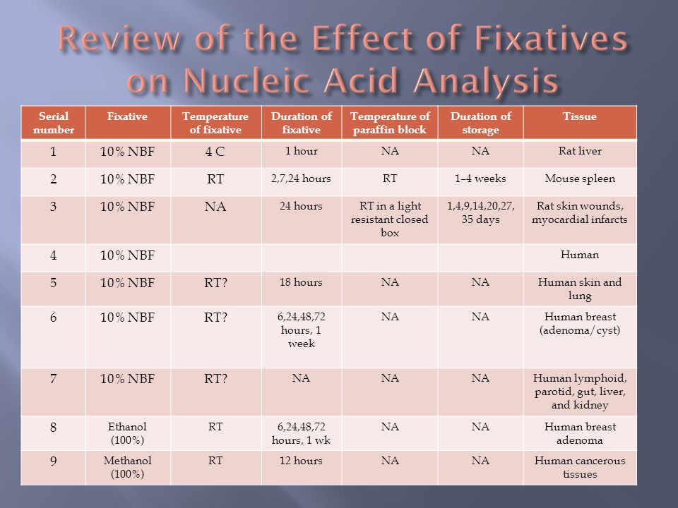 Review of the Effect of Fixatives on Nucleic Acid Analysis