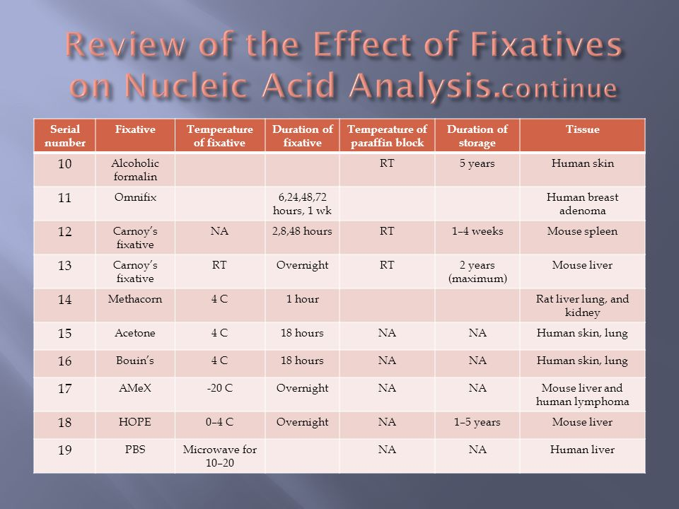 Review of the Effect of Fixatives on Nucleic Acid Analysis.continue