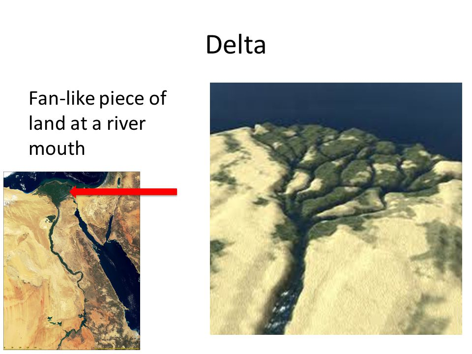 Delta Fan-like piece of land at a river mouth