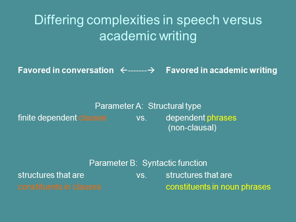 academic writing speech