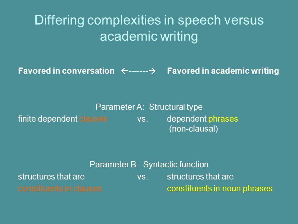 Differing complexities in speech versus academic writing