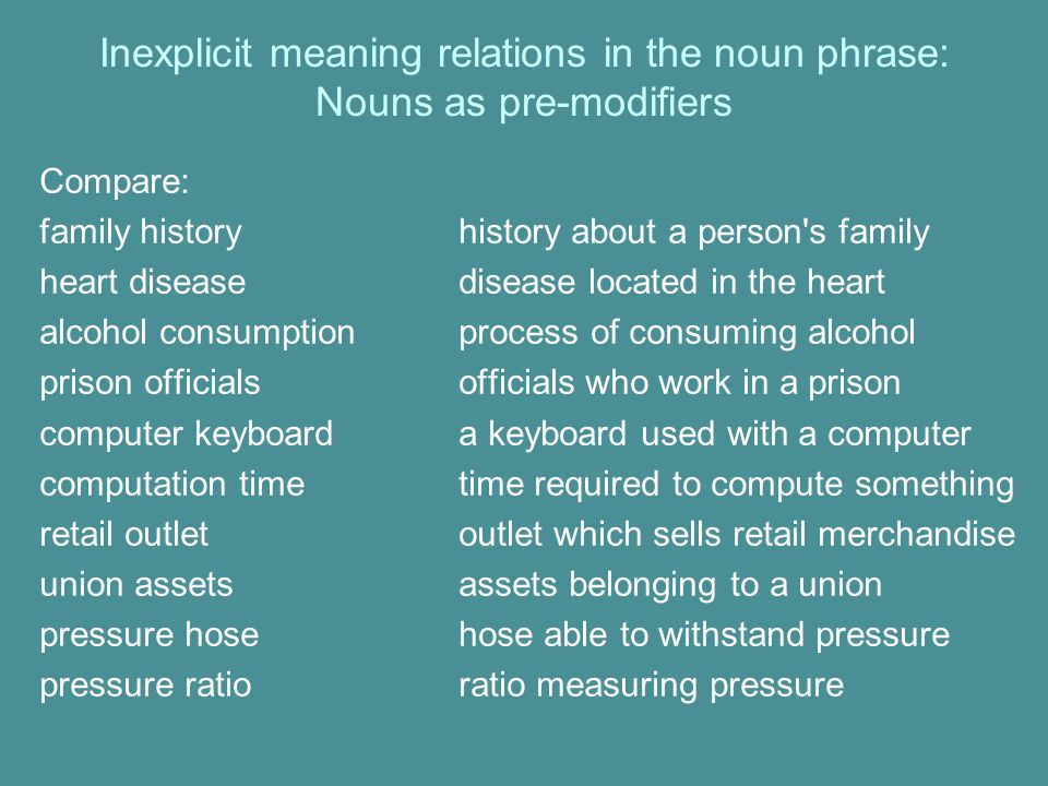 Inexplicit meaning relations in the noun phrase: Nouns as pre-modifiers