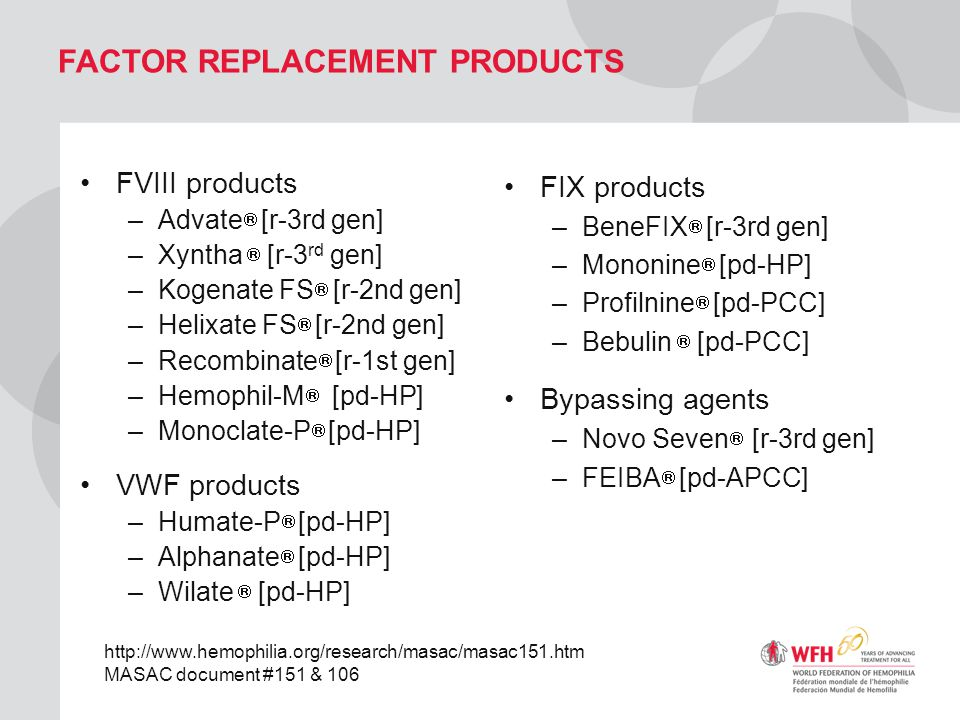 Factor Replacement Products