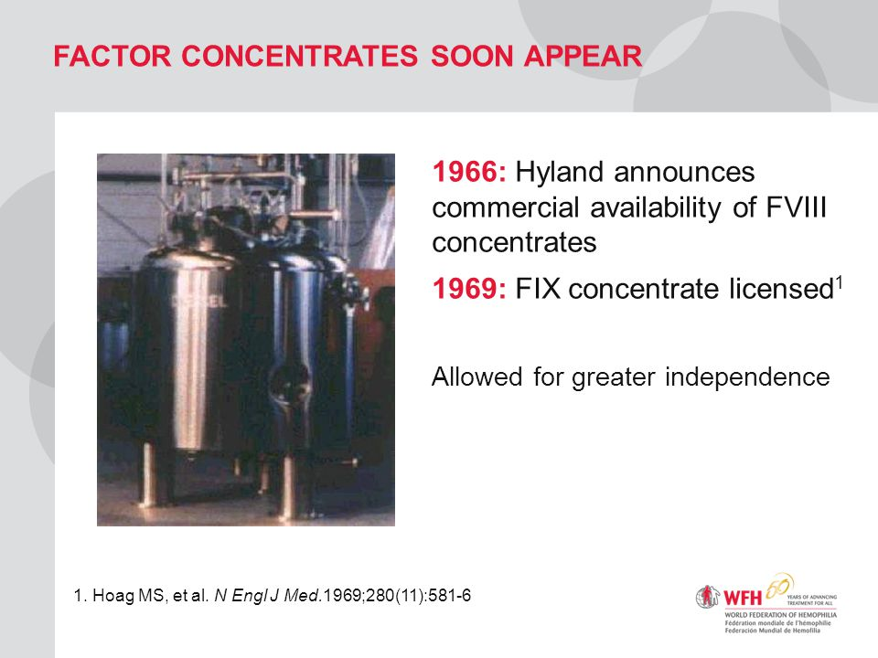 Factor Concentrates Soon Appear
