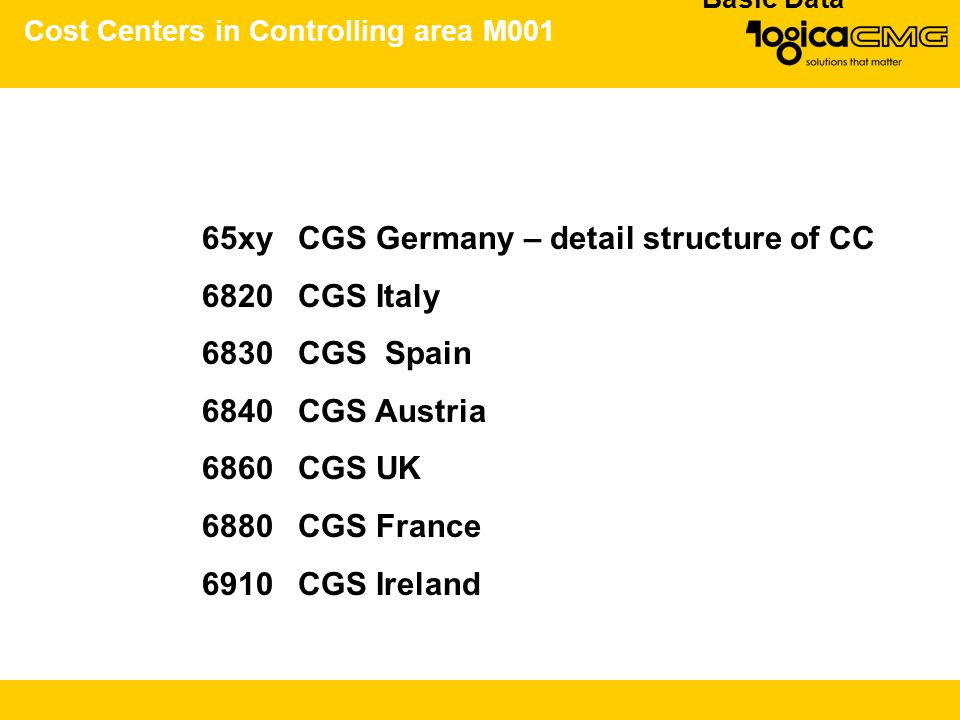 Cost Centers in Controlling area M001