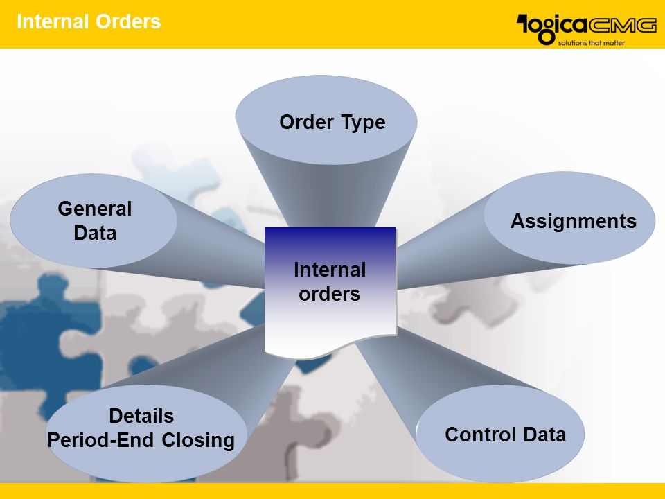 Internal Orders Order Type General Data Assignments Internal orders