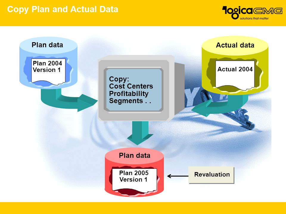 Copy Plan and Actual Data