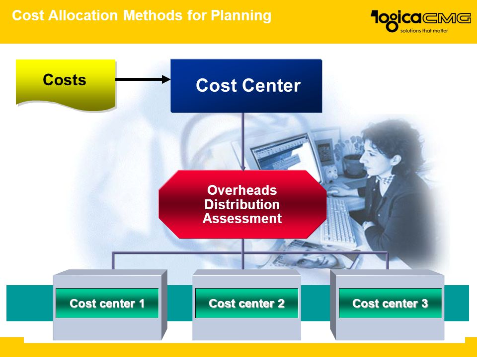 Cost Allocation Methods for Planning