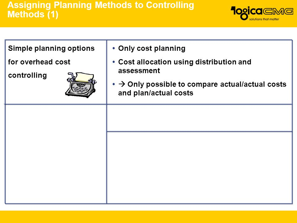 Assigning Planning Methods to Controlling Methods (1)