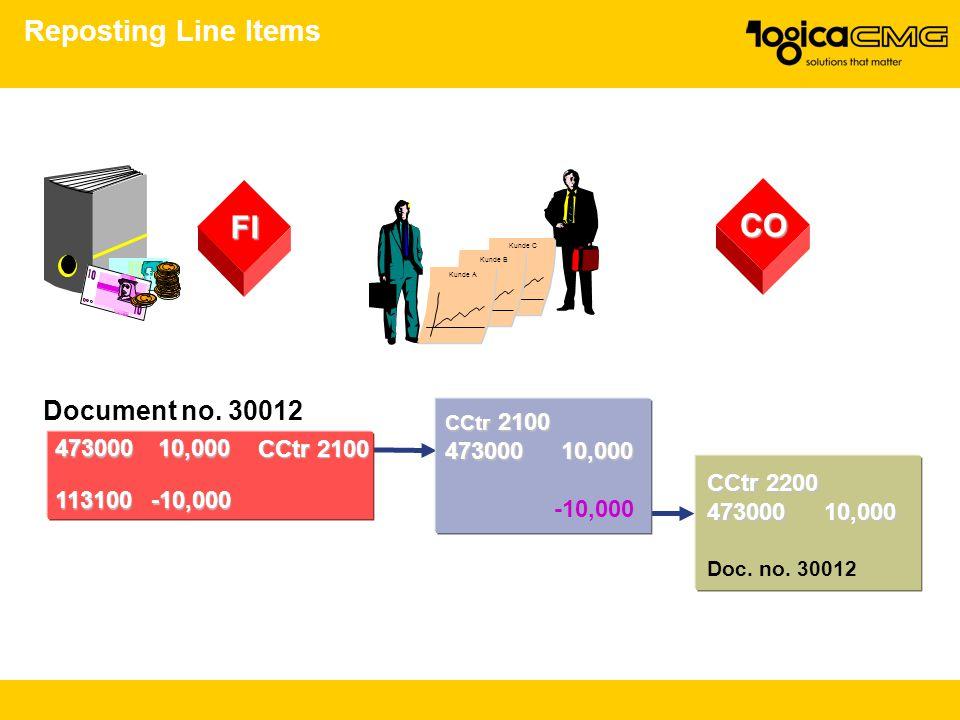 FI CO Reposting Line Items Document no. 30012 473000 473000 113100