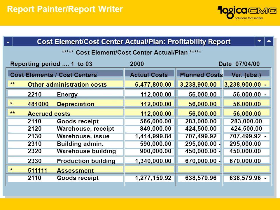 Report Painter/Report Writer