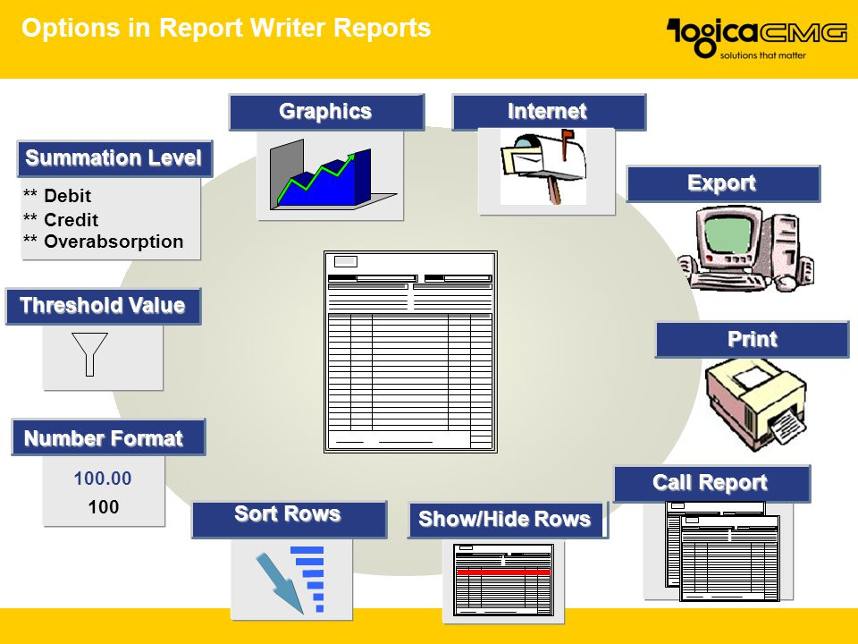 Options in Report Writer Reports
