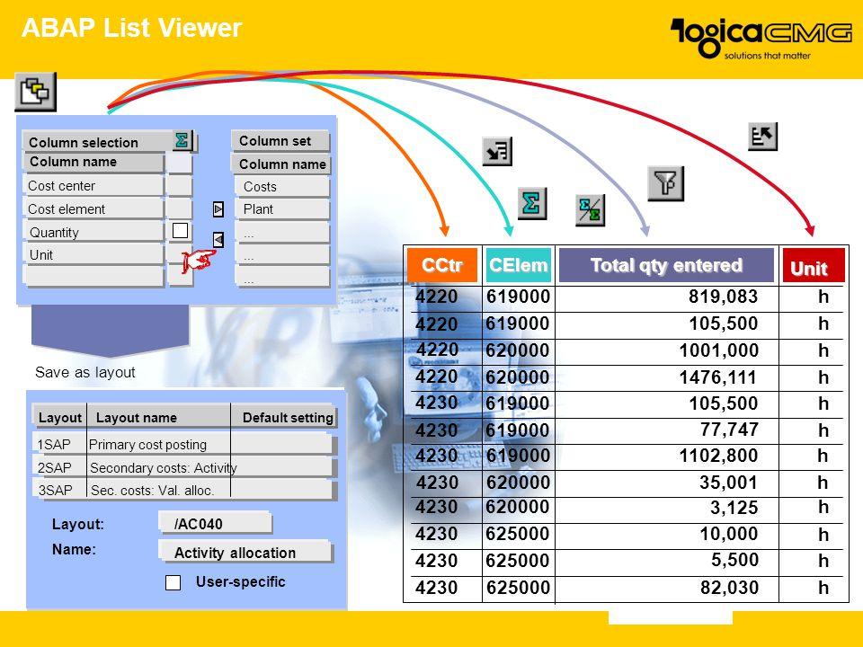 ABAP List Viewer CCtr CElem Total qty entered Unit 4220 619000 819,083