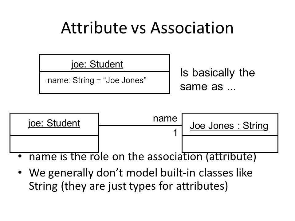 Attribute vs Association