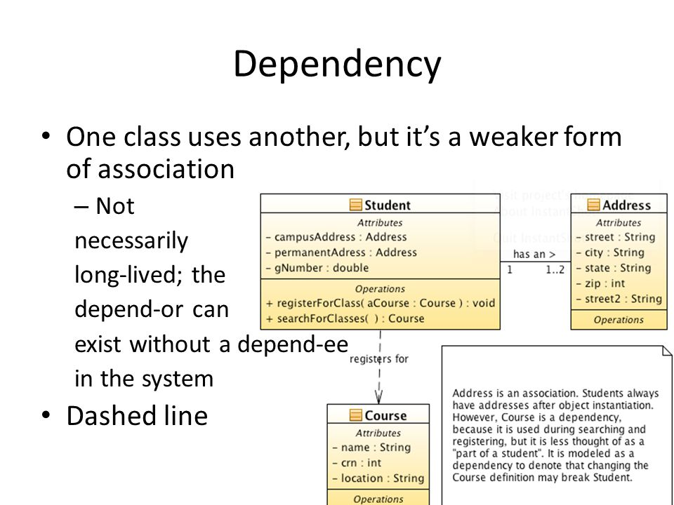 Dependency One class uses another, but it's a weaker form of association. Not. necessarily. long-lived; the.