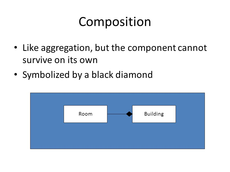 Composition Like aggregation, but the component cannot survive on its own. Symbolized by a black diamond.
