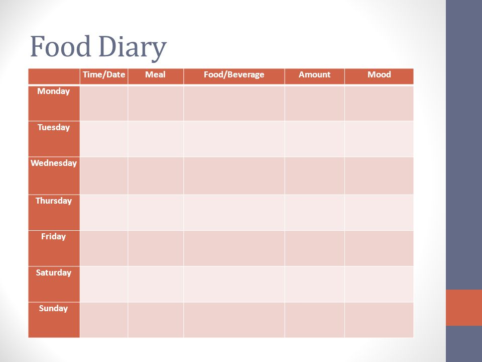 Food Diary Time/Date Meal Food/Beverage Amount Mood Monday Tuesday