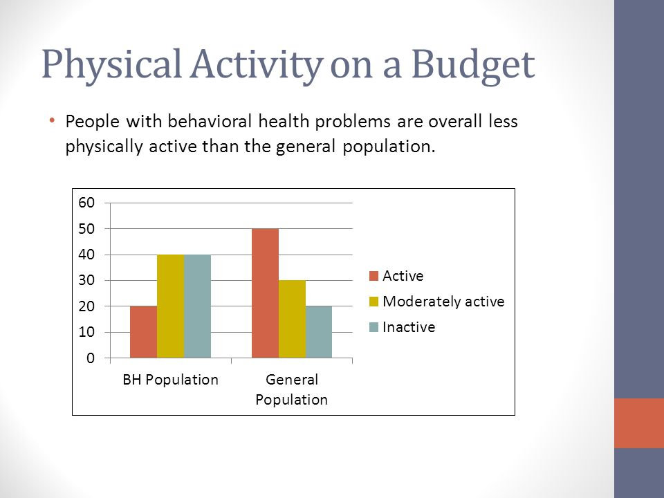 Physical Activity on a Budget