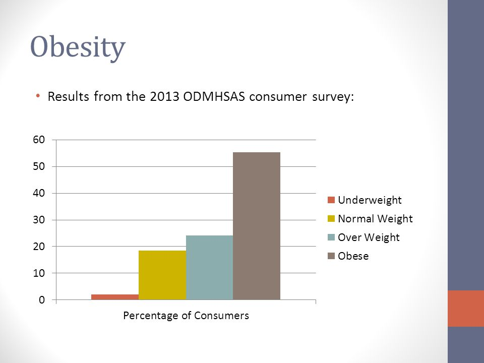 Obesity Results from the 2013 ODMHSAS consumer survey:
