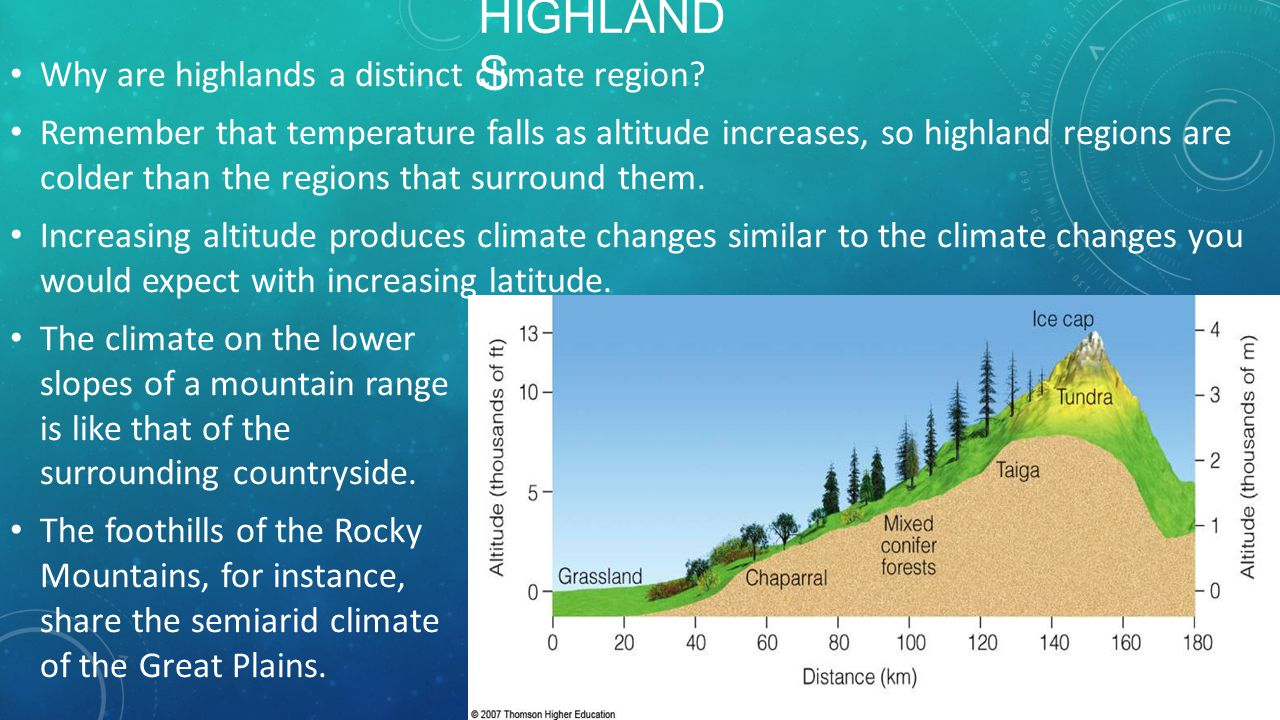 Highlands Why are highlands a distinct climate region